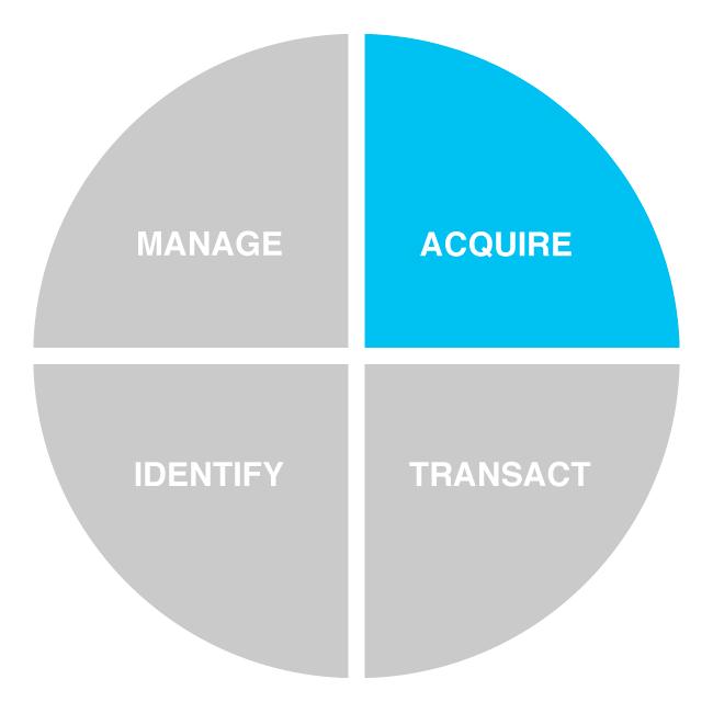process_acquire