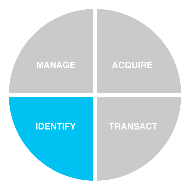 process_identify