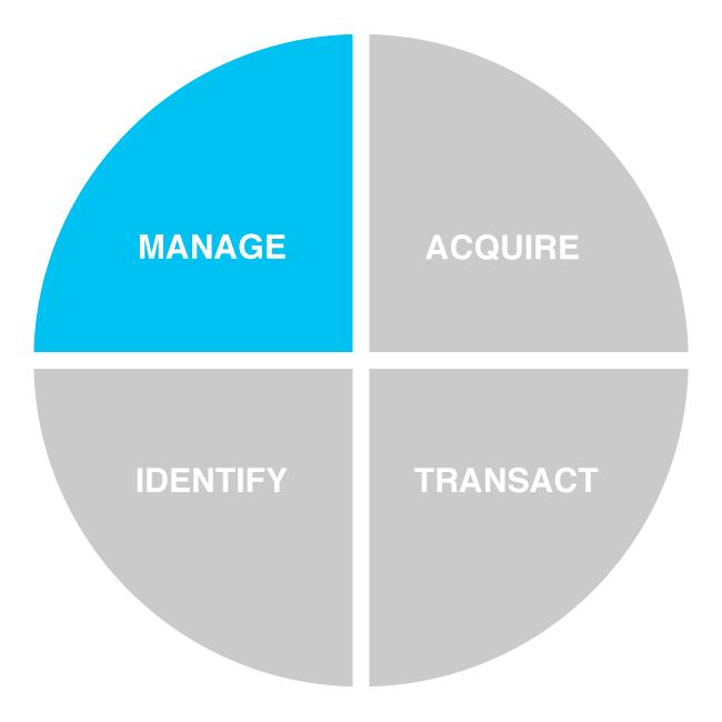 process_manage