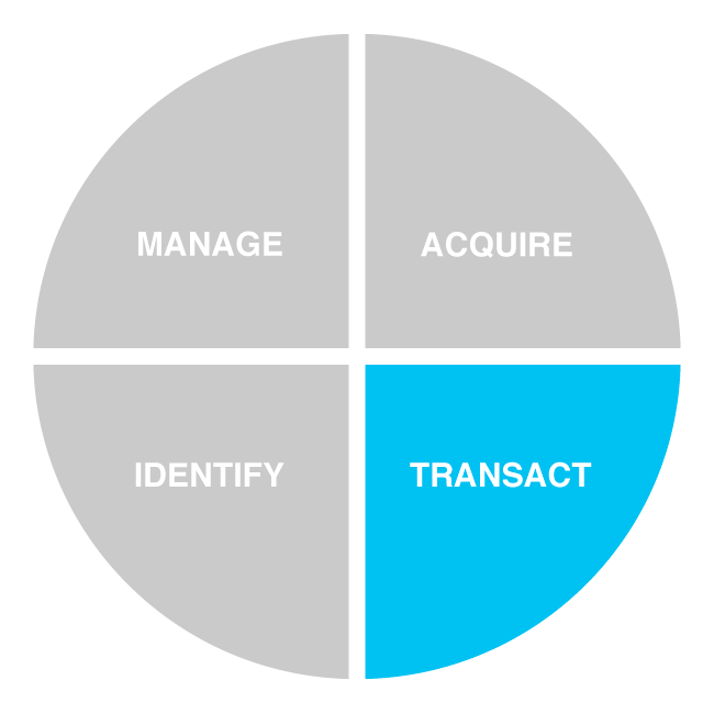 process_transact